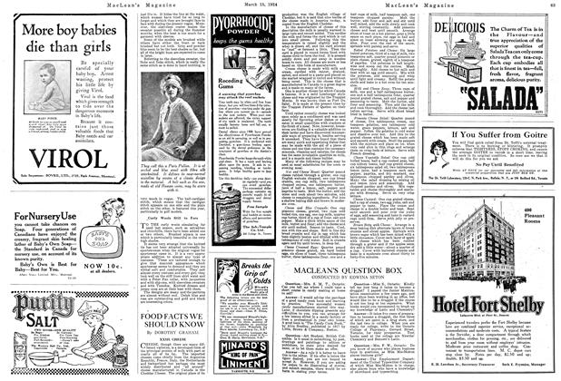 Article Preview: FOOD FACTS WE SHOULD KNOW, March 1924 | Maclean's