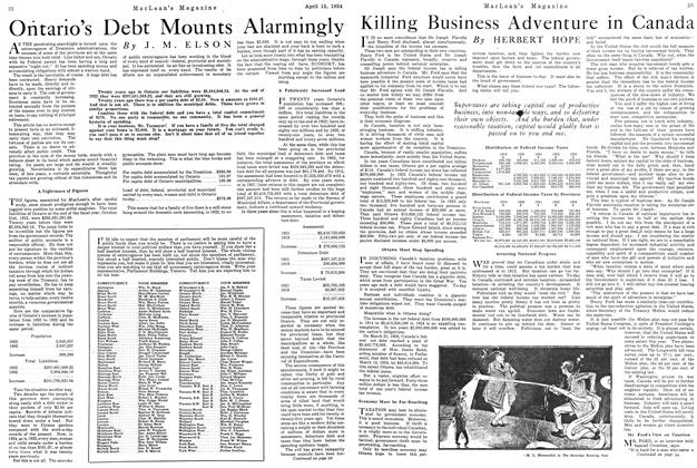 Article Preview: Killing Business Adventure in Canada, April 1924 | Maclean's