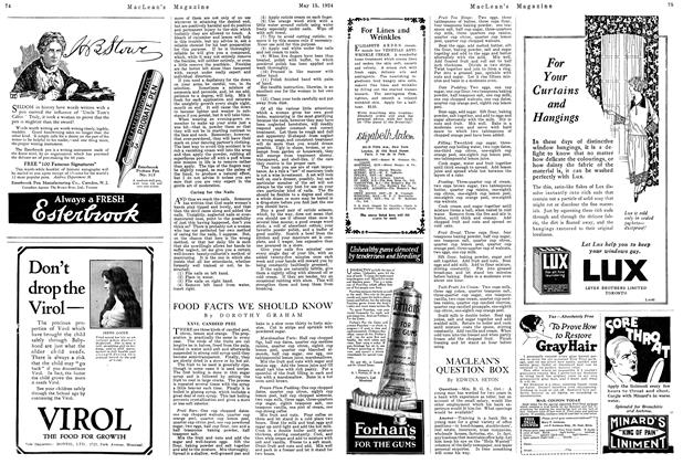 Article Preview: MACLEAN'S QUESTION BOX, May 1924 | Maclean's