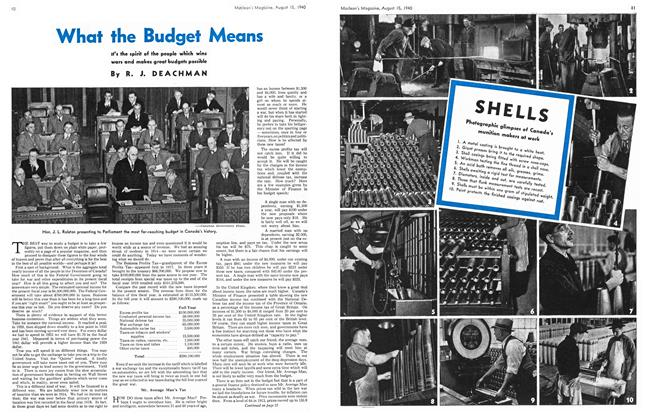 Article Preview: What the Budget Means, August 1940 | Maclean's