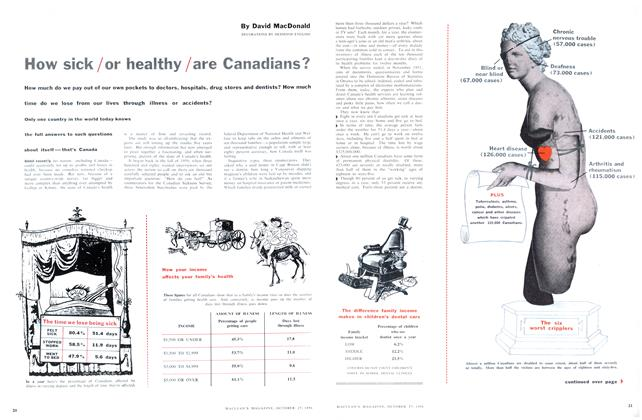 Article Preview: How sick /or healthy /are Canadians?, October 1956 | Maclean's