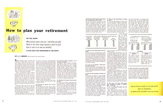 Article Preview: How to plan your retirement, May 1958 | Maclean's