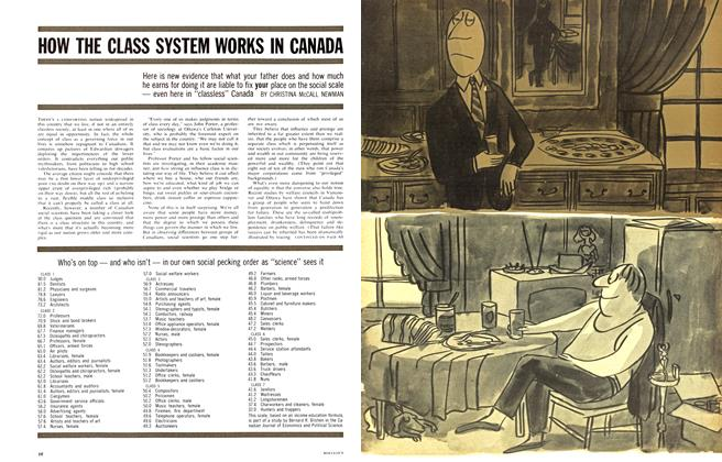 Article Preview: HOW THE CLASS SYSTEM WORKS IN CANADA, November 1962 | Maclean's