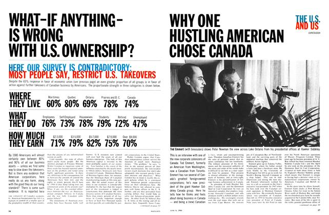 Article Preview: WHAT-IF ANYTHING IS WRONG WITH U.S. OWNERSHIP?, June 1964 | Maclean's