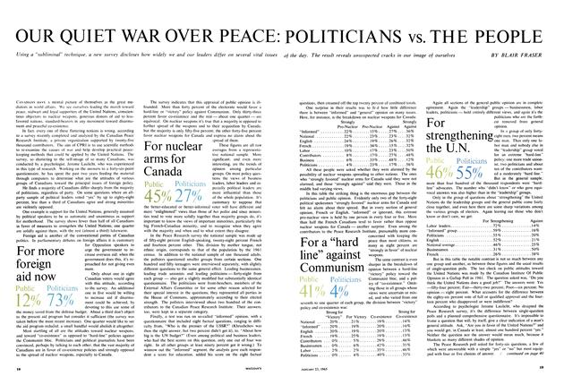 Article Preview: OUR QUIET WAR OVER PEACE: POLITICIANS vs. THE PEOPLE, January 1965 | Maclean's