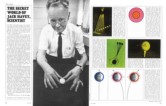Article Preview: THE SECRET WORLD OF JACK HAVEY, SCIENTIST, July 1968 | Maclean's