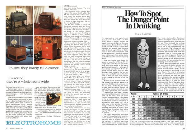Article Preview: How To Spot The Danger Point In Drinking, January 1971 | Maclean's
