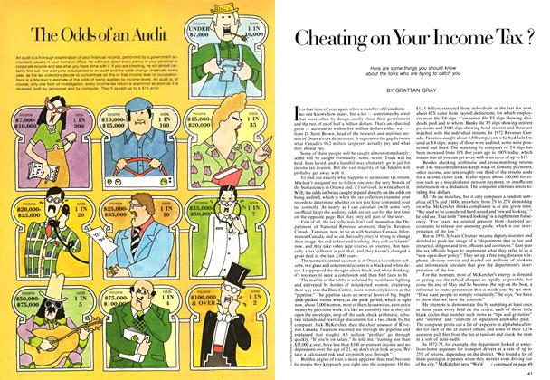 Article Preview: Cheating on Your Income Tax ?, April 1974 | Maclean's