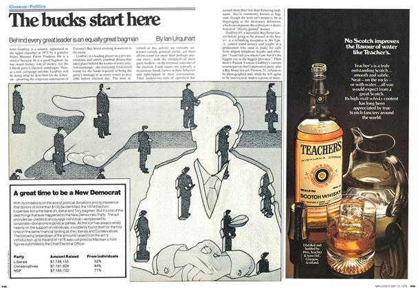 Article Preview: The bucks start here, May 1978 | Maclean's