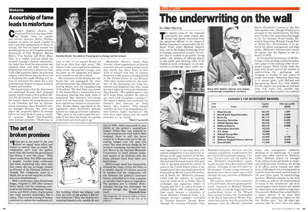 Article Preview: The underwriting on the wall, November 1980 | Maclean's