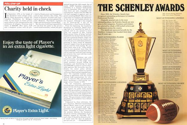 Article Preview: Charity held in check, October 1981 | Maclean's