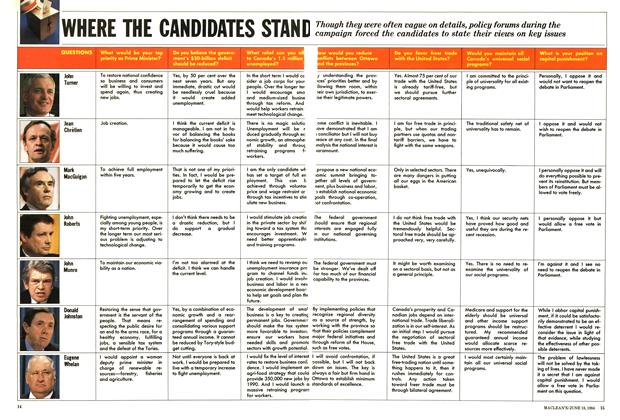 Article Preview: WHERE THE CANDIDATES STAND, June 1984 | Maclean's