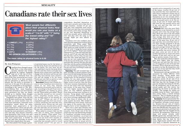 Article Preview: Canadians rate their sex lives, January 1985 | Maclean's