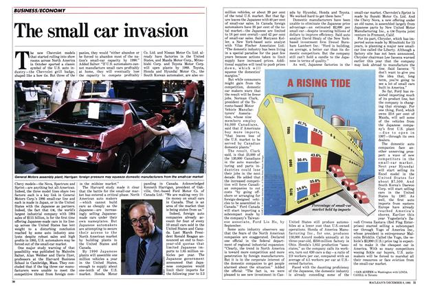 Article Preview: The small car invasion, December 1985 | Maclean's