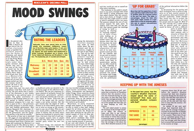 Article Preview: MOOD SWINGS, September 1986 | Maclean's