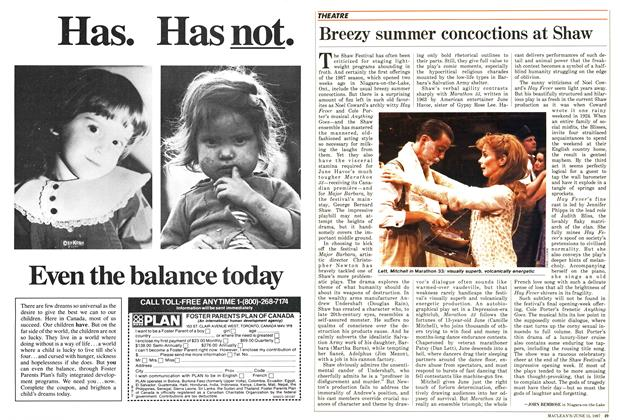 Article Preview: Breezy summer concoctions at Shaw, June 1987 | Maclean's