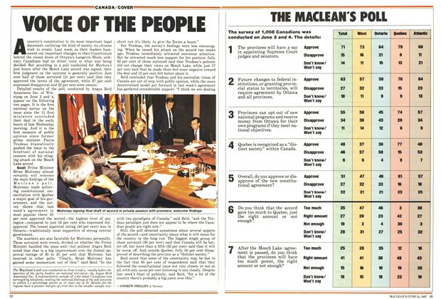 Article Preview: VOICE OF THE PEOPLE, June 1987 | Maclean's