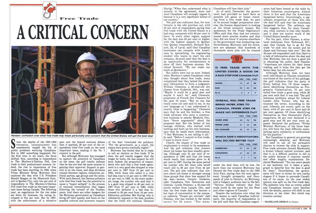 Article Preview: A CRITICAL CONCERN, January 1988 | Maclean's