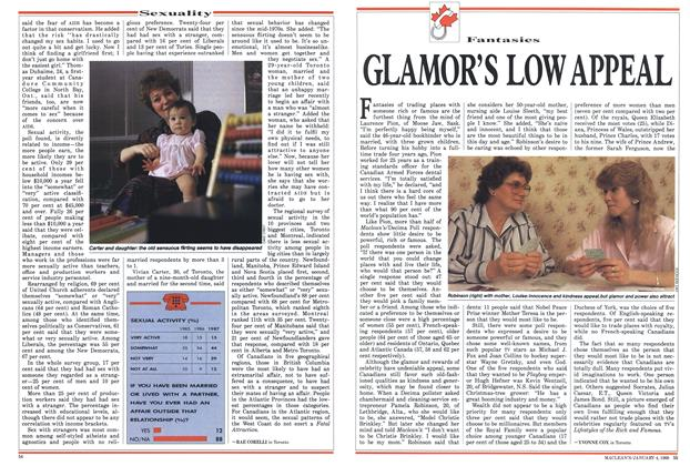 Article Preview: GLAMOR'S LOW APPEAL, January 1988 | Maclean's
