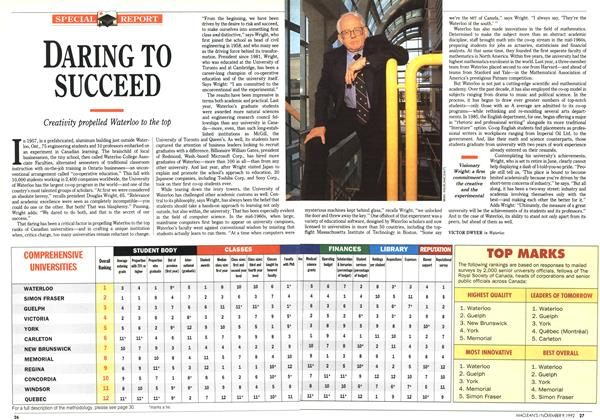 Article Preview: DARING TO SUCCEED, November 1992 | Maclean's