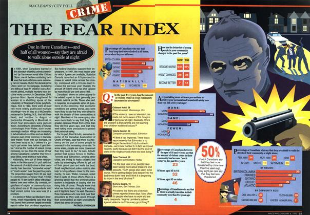Article Preview: THE FEAR INDEX, January 1993 | Maclean's
