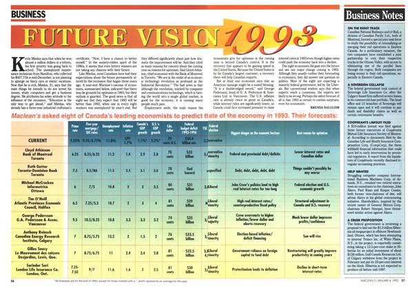 Article Preview: FUTURE VISION 1993, January 1993 | Maclean's