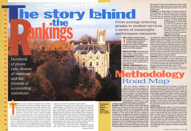 Article Preview: The story behind the Rankings, November 1994 | Maclean's