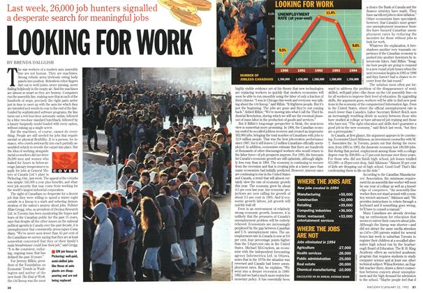 Article Preview: LOOKING FOR WORK, January 1995 | Maclean's