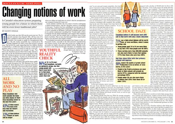 Article Preview: Changing notions of work, DECEMBER 25,1995/JANUARY 1, 1996 1995 | Maclean's
