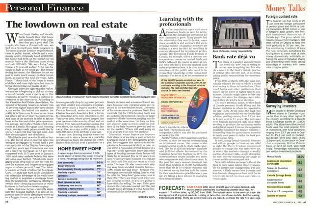 Article Preview: The lowdown on real estate, March 1996 | Maclean's