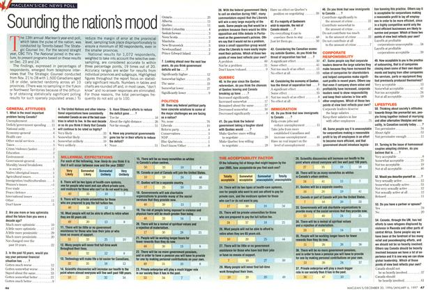 Article Preview: Sounding the nation's mood, DECEMBER 30, 1996/JANUARY 6, 1977 1996 | Maclean's