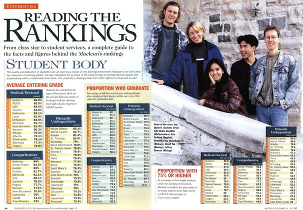 Article Preview: READING THE RANKINGS, November 1997 | Maclean's