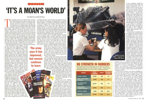 Article Preview: 'IT'S A MOAN'S WORLD', May 1998 | Maclean's