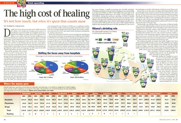 Article Preview: The high cost of healing, June 1998 | Maclean's