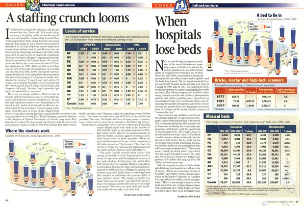 Article Preview: When hospitals lose beds, June 1998 | Maclean's