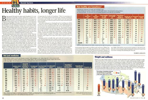 Article Preview: Healthy habits, longer life, June 1998 | Maclean's