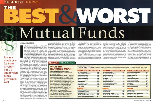 Article Preview: THE BEST & WORST Mutual Funds, February 1999 | Maclean's