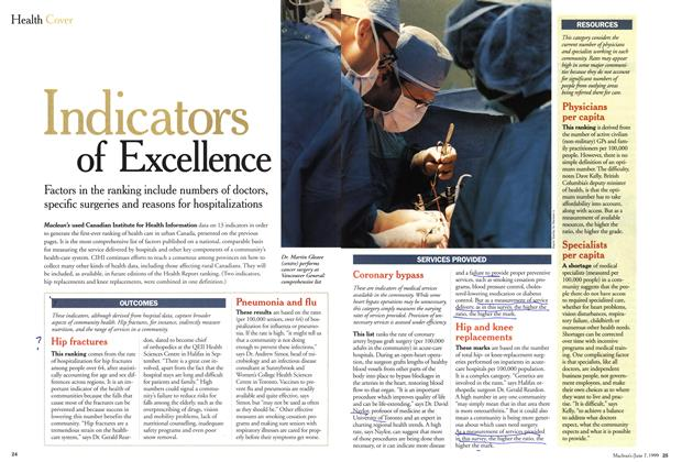 Article Preview: Indicators of Excellence, June 1999 | Maclean's