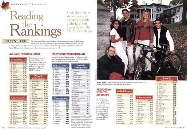 Article Preview: Reading the Rankings, November 1999 | Maclean's