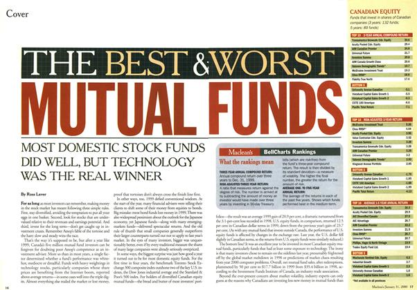 Article Preview: THE BEST & WORST MUTUAL FUNDS, January 2000 | Maclean's