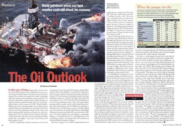 Article Preview: The Oil Outlook, October 2000 | Maclean's