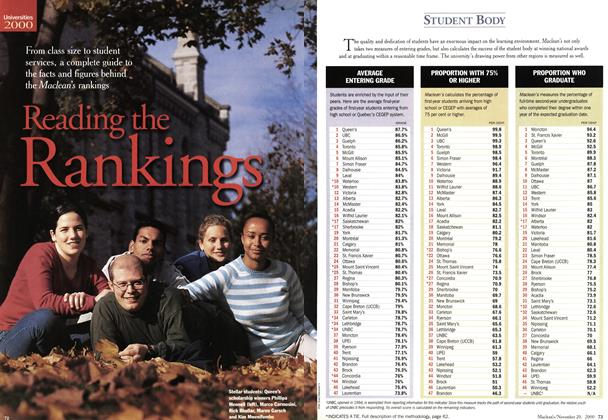 Article Preview: Reading the Rankings, November 2000 | Maclean's