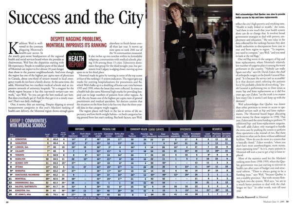 Article Preview: Success and the City, June 2001 | Maclean's