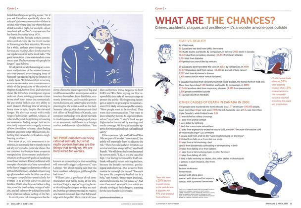 Article Preview: WHAT ARE THE CHANCES?, June 2003 | Maclean's