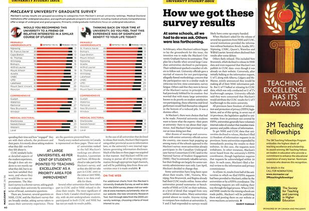 Article Preview: How we got these survey results, JUN. 26th 2006 2006 | Maclean's