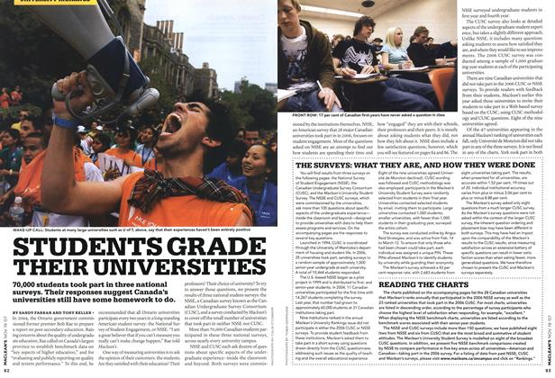 Article Preview: STUDENTS GRADE THEIR UNIVERSITIES, NOV. 19th 2007 2007 | Maclean's