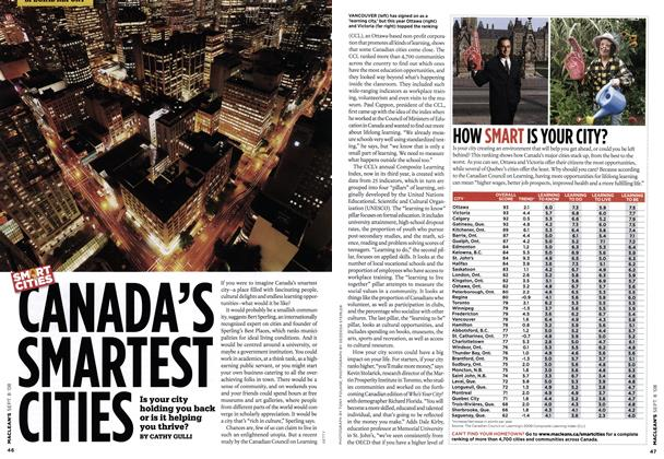 Article Preview: CANADA'S SMARTEST CITIS, SEPT. 8TH 2008 2008 | Maclean's