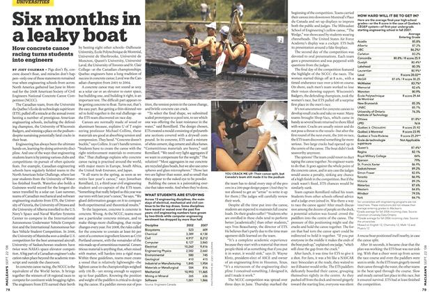 Article Preview: Six months in a leaky boat, SEPT. 22nd 2008 2008 | Maclean's