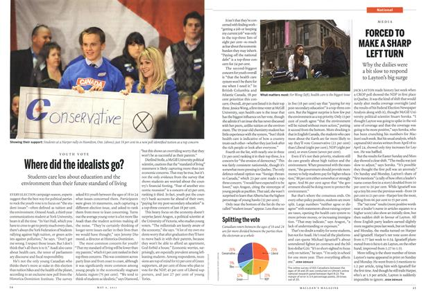 Article Preview: Where did the idealists go?, May 2011 | Maclean's