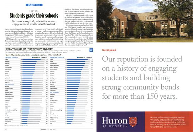 Article Preview: Students grade their schools, February 2014 | Maclean's